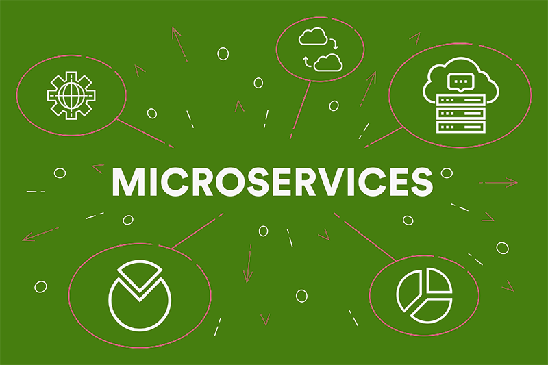 Microservices Part 4